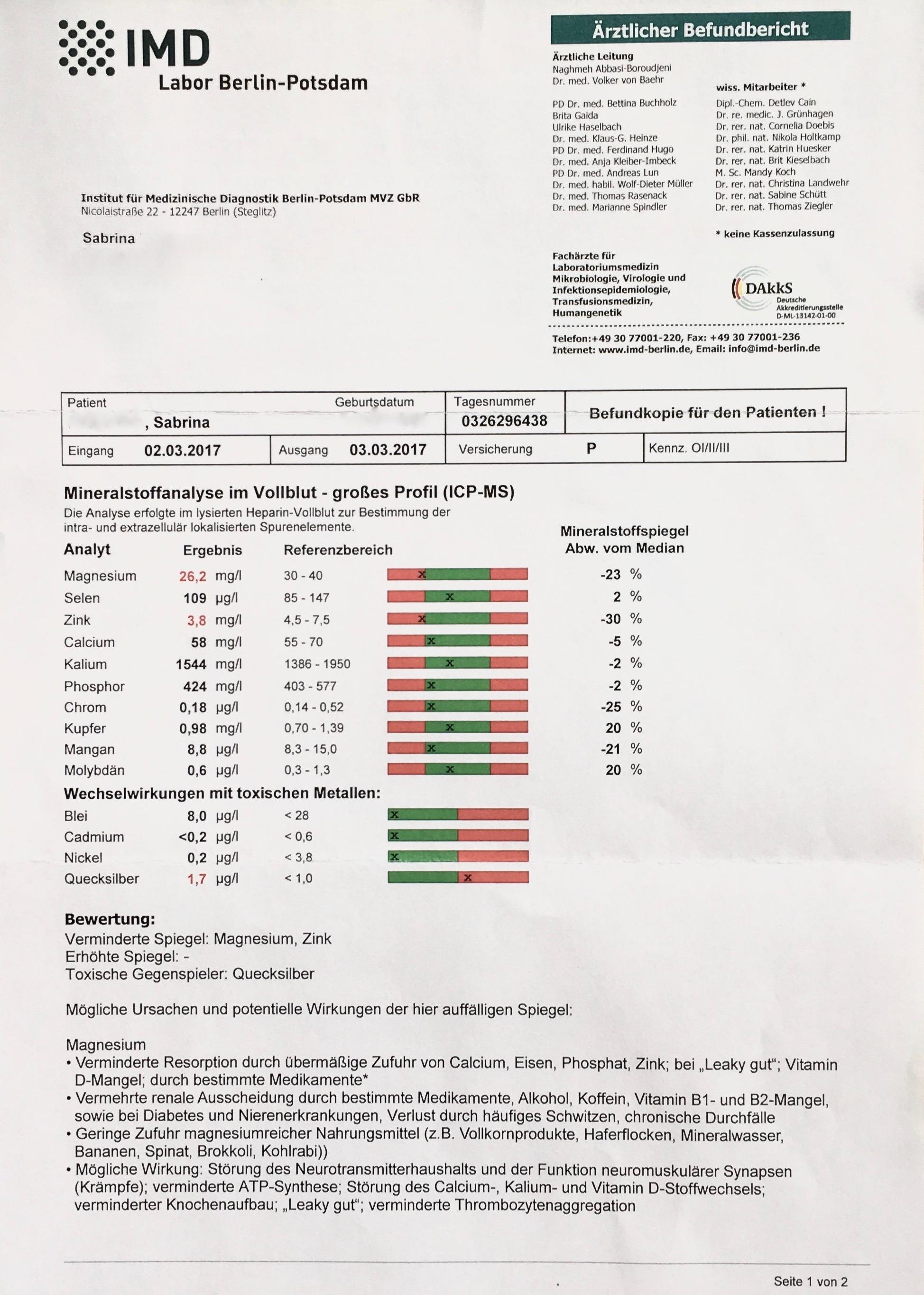 Mein Mineralstoffprofil vor dem Start des Autoimmunprotokoll (AIP).