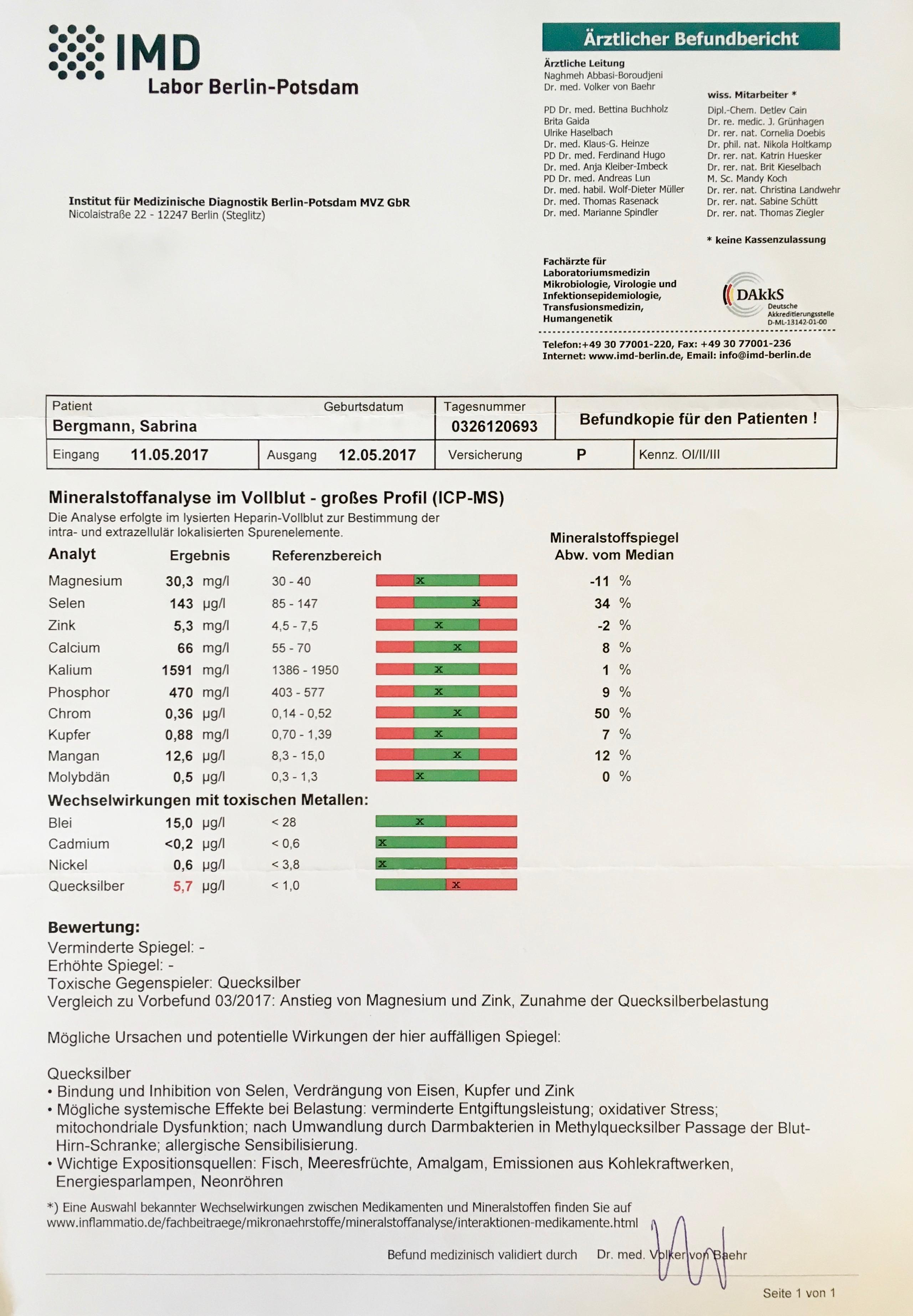 Mineralstoffprofil wenige Wochen nach Start des Autoimmunprotokoll (AIP)