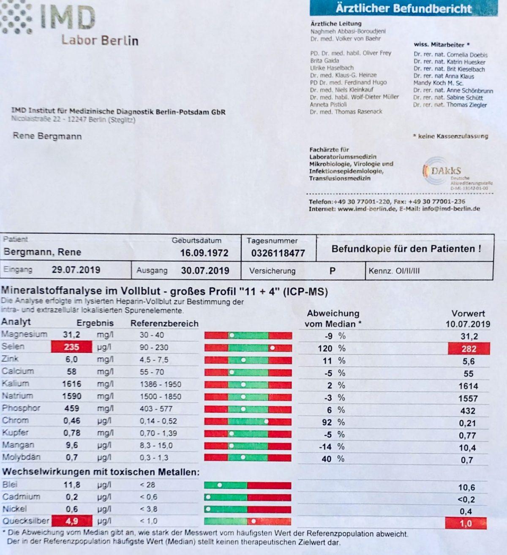 Mineralstoffprofil vom 29.07.2019